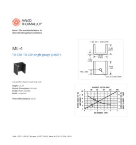 Aavid ML4 Datasheet